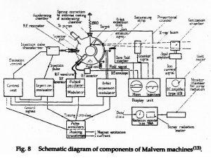 synchrotron_schematic